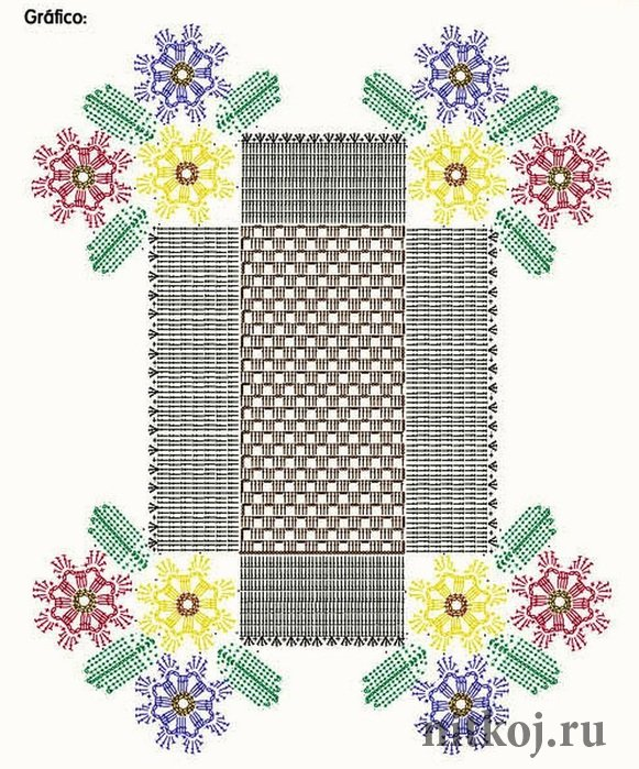 Коврик с цветочками и