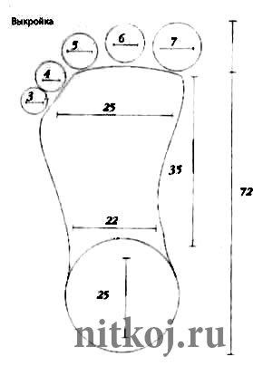 Коврикступня ниткой вязаные вещи для