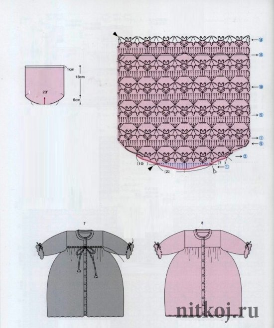 Как связать ажурное платье для девочки 2 лет спицами с описанием