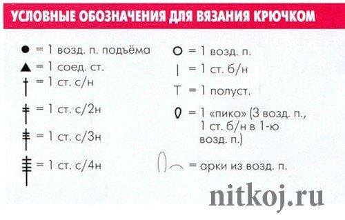 Обозначения вязания 95