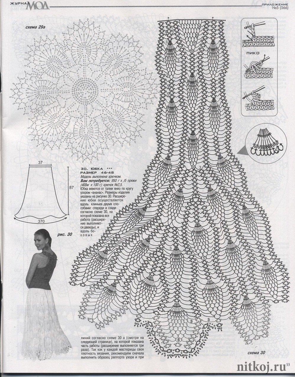 Схемы вязания крючком ананасов для юбок