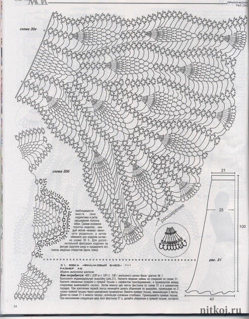 схема кафты ананас