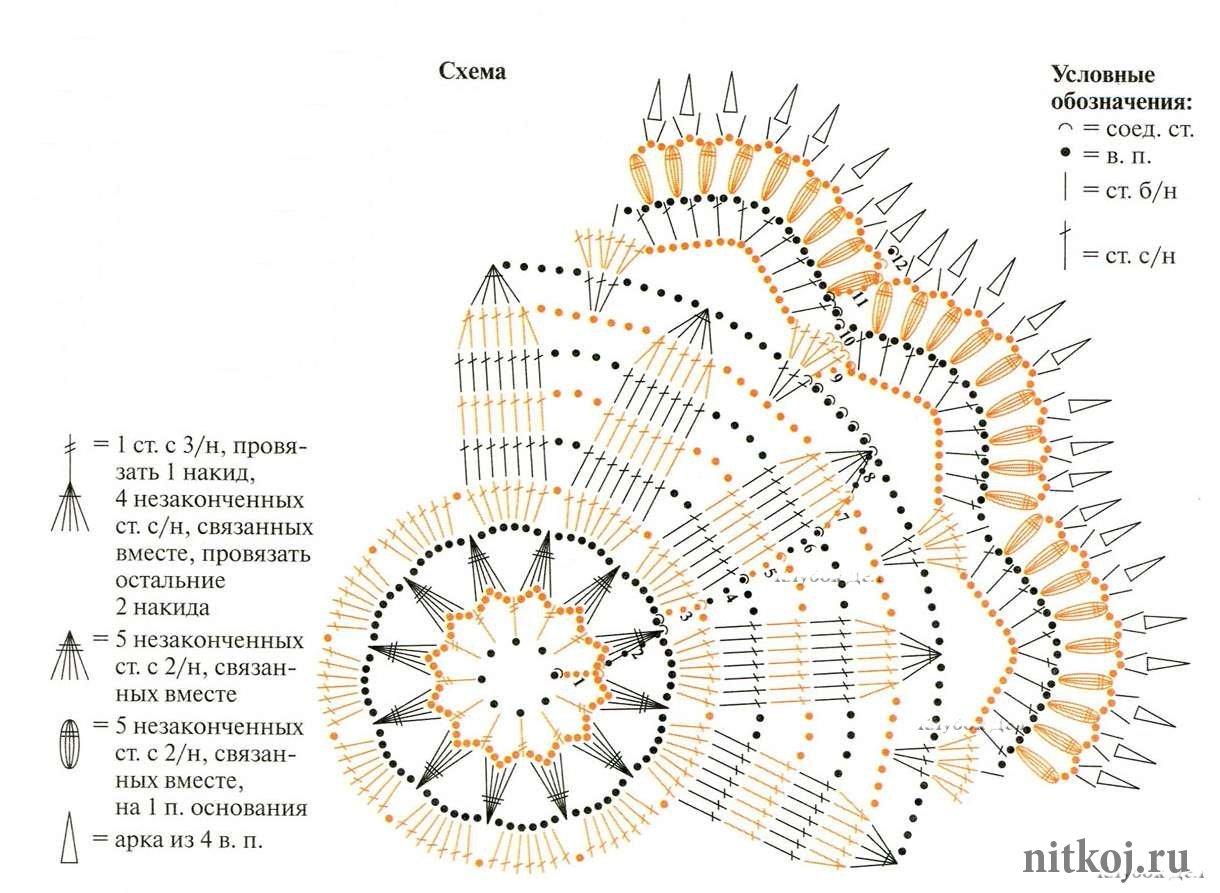 Легкие схемы вязания крючком фото