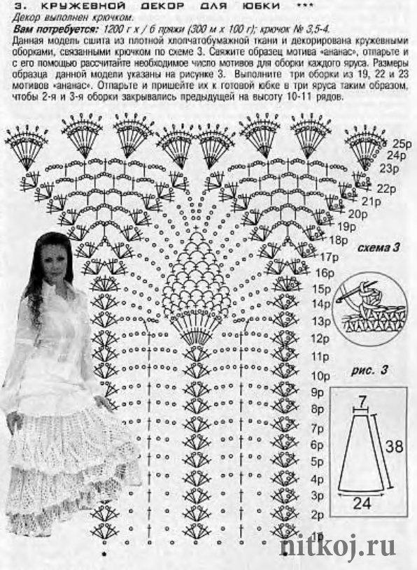 схема юбка ананасами крючком