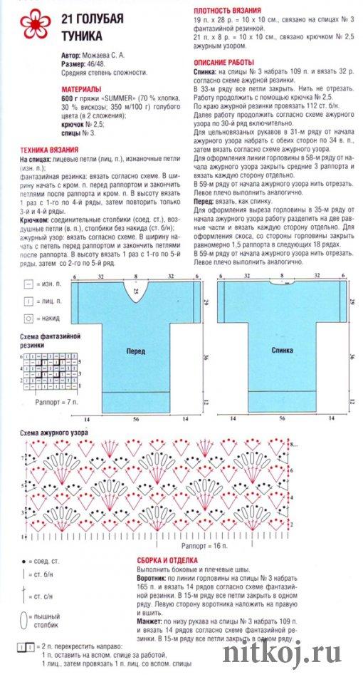 Туники вязание спицами схемы
