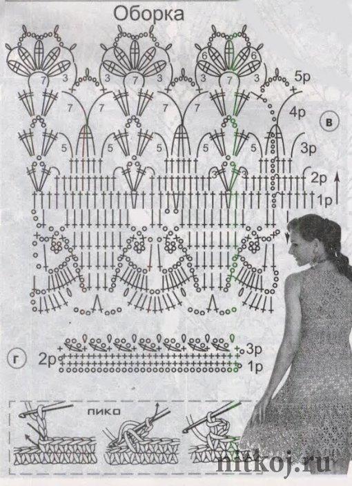 Вязание крючком платья для женщин вязание крючком платья для женщин из хлопчатобумажной пряжи