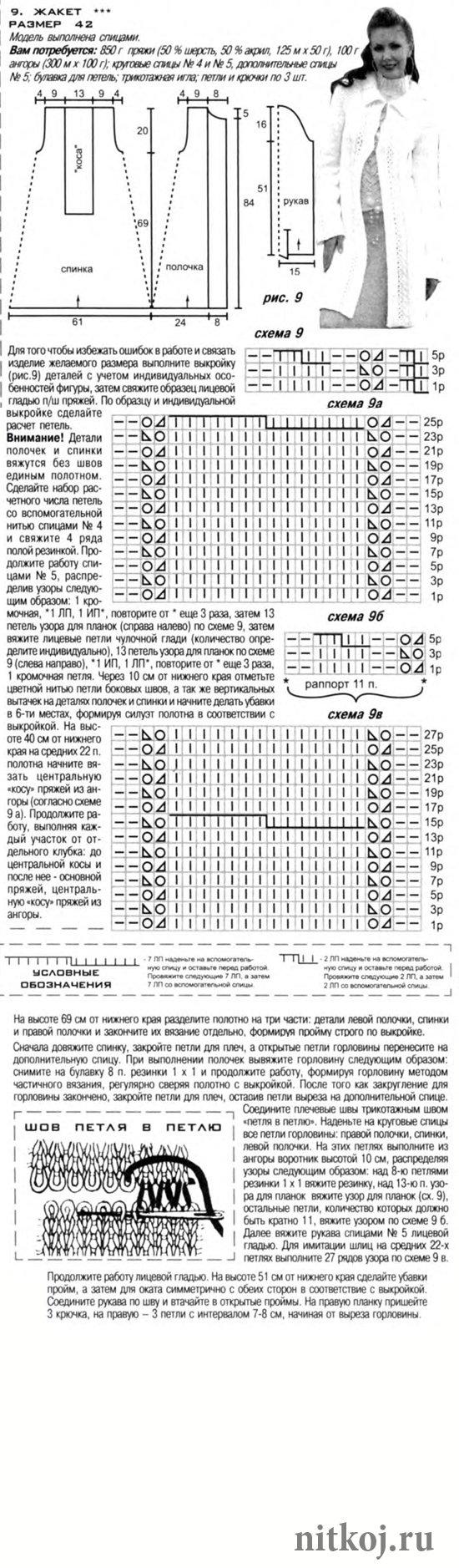 Кардиган спицами схема описание вязания 51