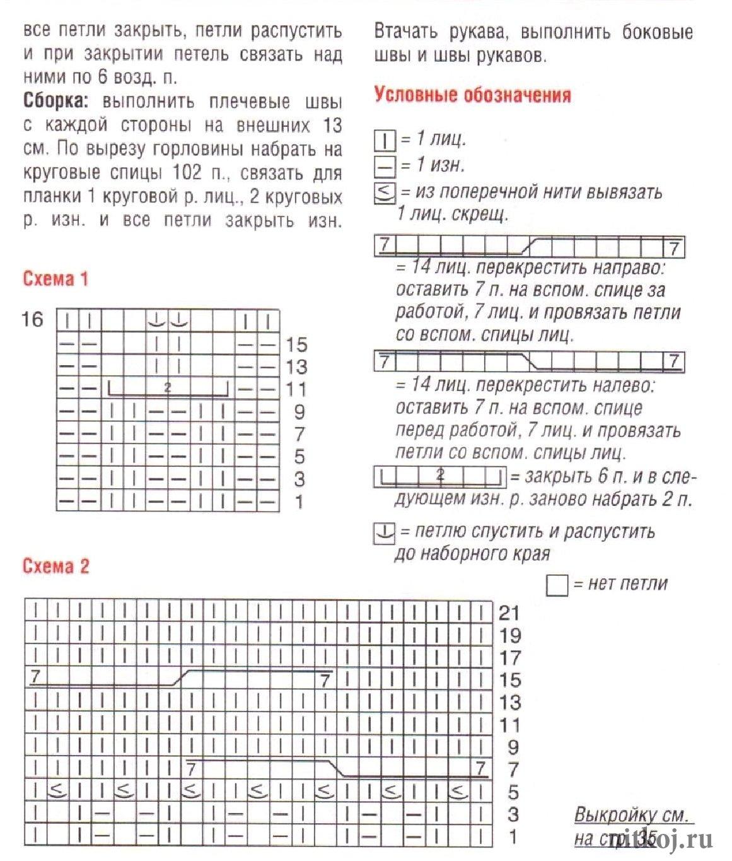 Описание и схема вязания спицами кардигана лало для детей