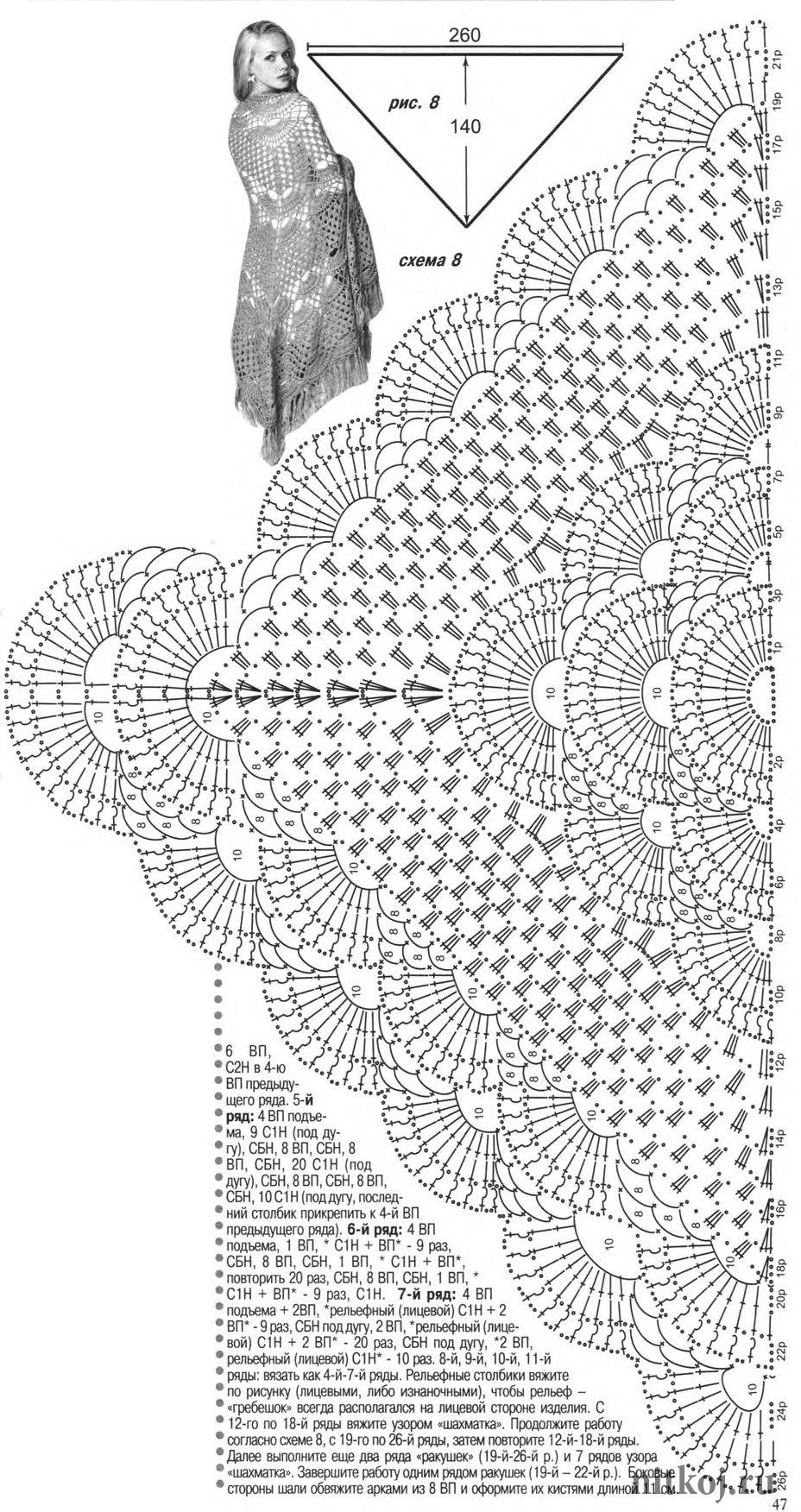 Схема вязания свитера для женщин фото 770