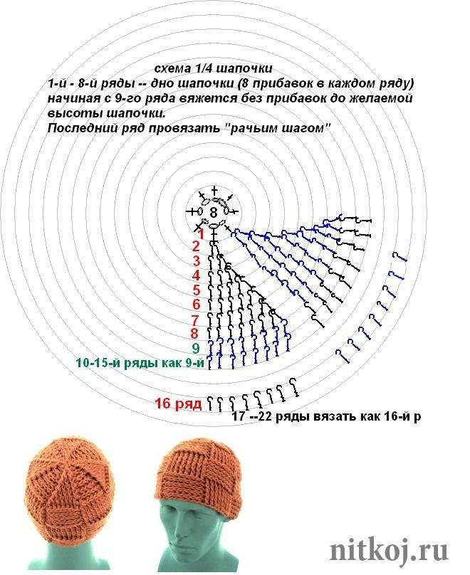 Мужская шапка «Сегмент»