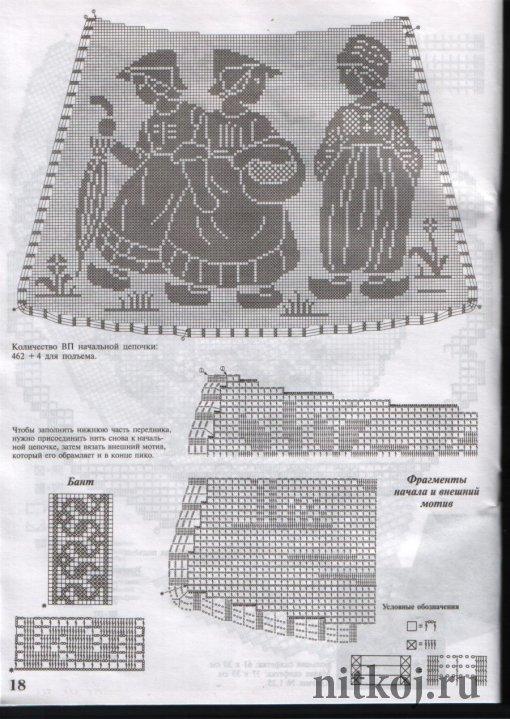Филейное вязание: фартучки и переднички