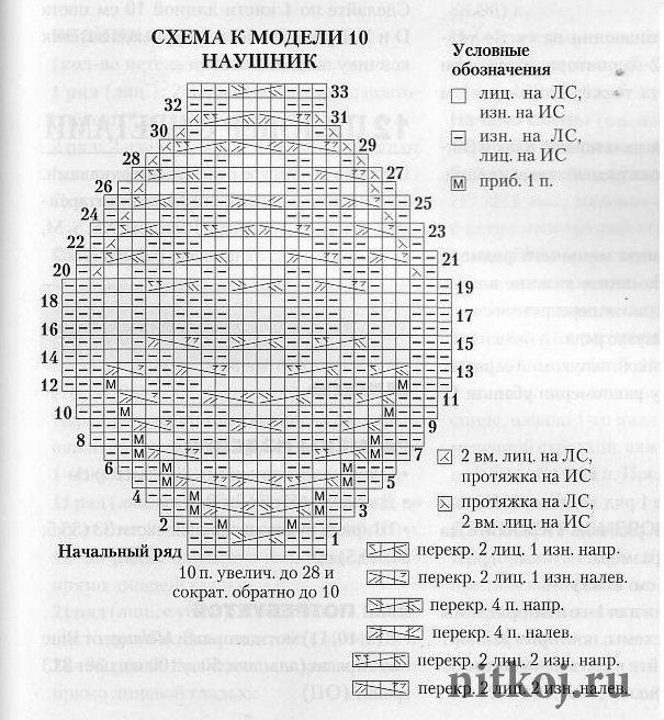 Схема вязания шлема для девочки 665