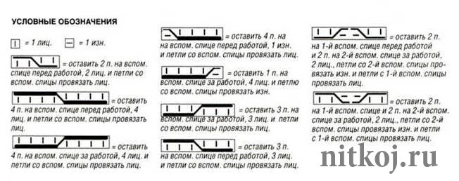 Условные обозначения при вязании на спицах с описанием 82