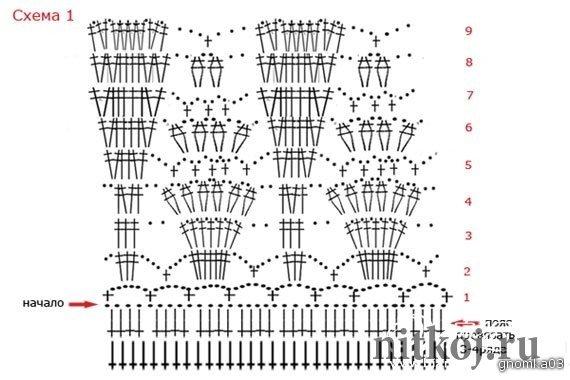 Длинная юбка крючком схемы