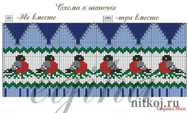 """Детский свитер спицами """"Снегири на снегу"""""""
