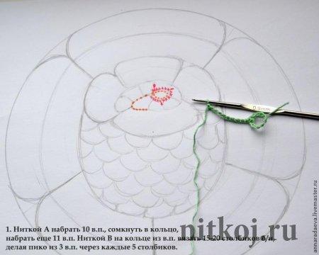 ������ �� ������� �������. �� �� ������� Anna Radaeva