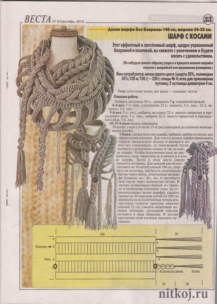 Вязание по косой спицами шарф 811