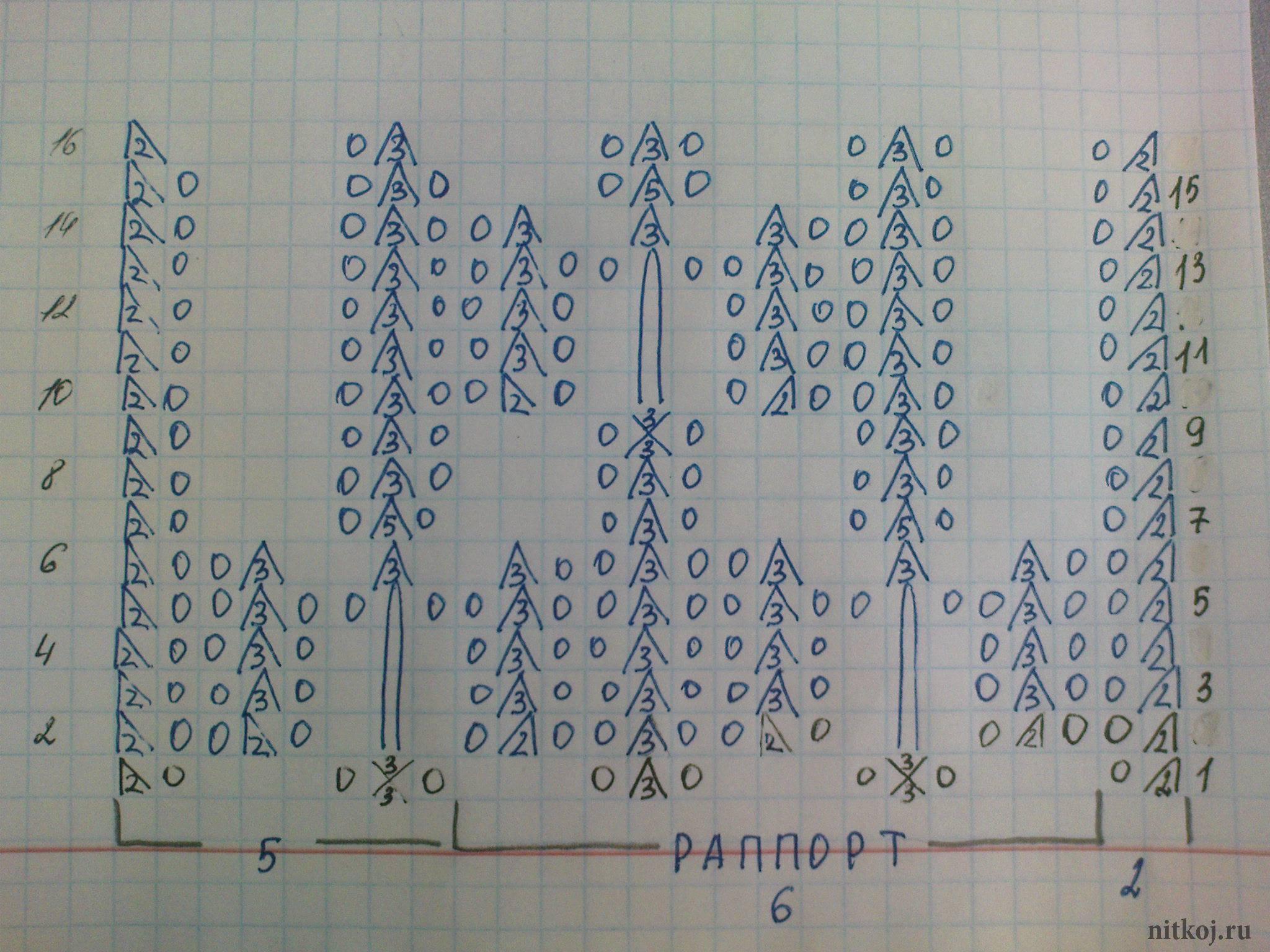 Пинетки кроссовки спицами схема фото 974
