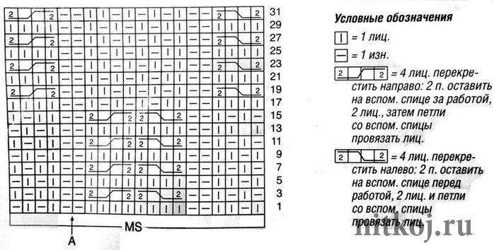 Узоры вязания на спицах для жилеток 507