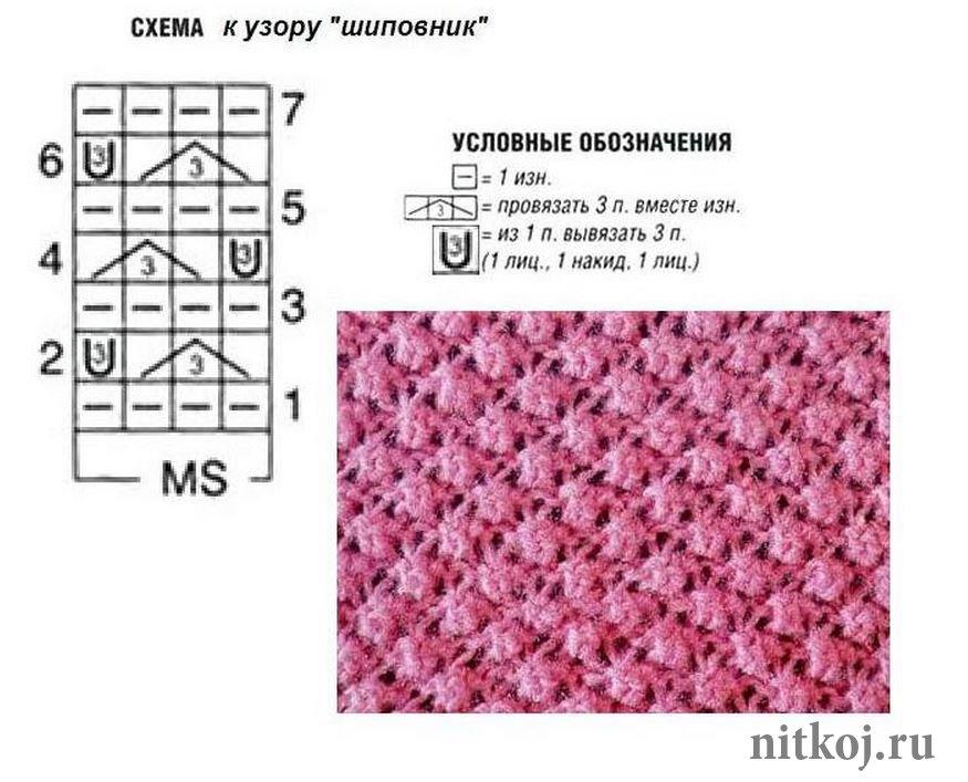 Простой рисунок для вязания спицами