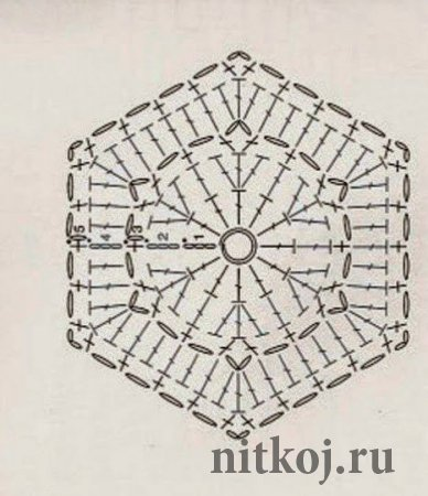 Кардиган крючком шестиугольными элементами