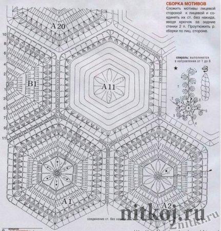 Вяжем крючком кардиган шестиугольниками